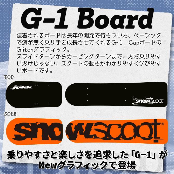 ss-21onedglc